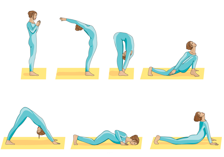 Yoga Sun Salutation c How Sun Salutation Poses Yoga